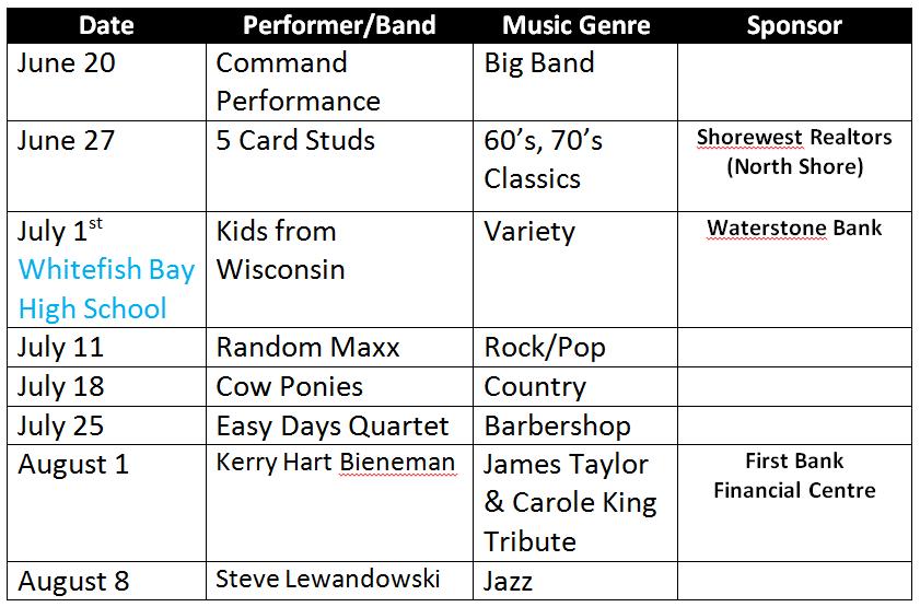 Music in Glen Grid 2018